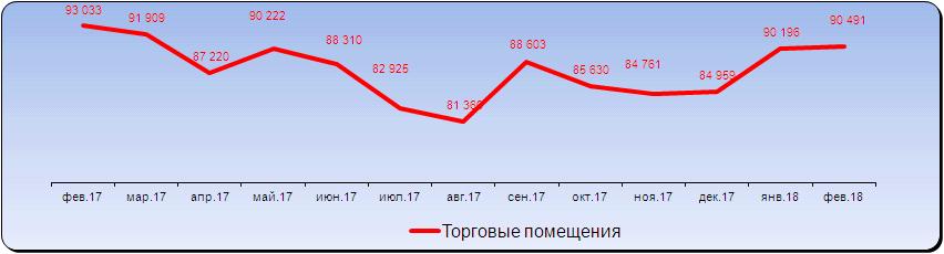 Расчет цены коммерческой недвижимости помещение для фирмы Леонтьевский переулок